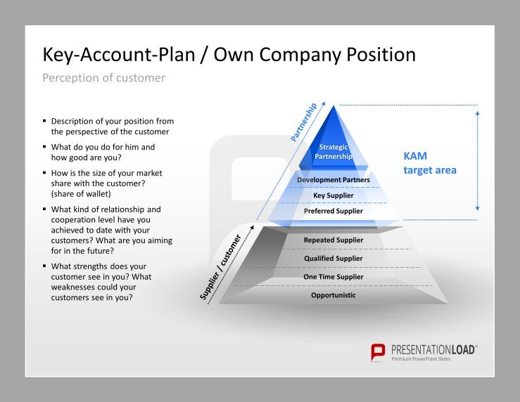 Key-Account Management Ppt Template For Defining Own Company'S