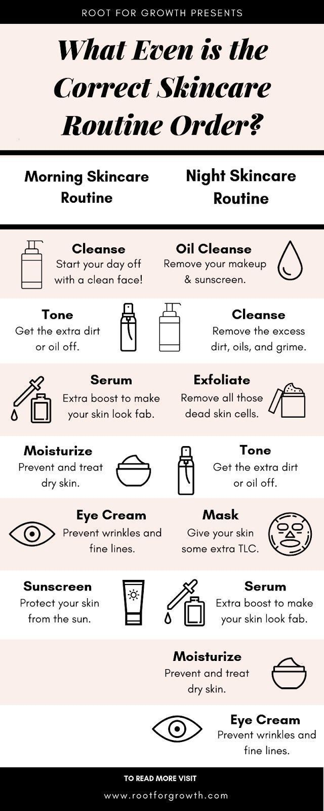 Infographiccorrect Infographic Skincare Correct Routine Beauty Correct Infographic Infog Skin Care Routine Order Oily Skin Care Routine Oily Skin Care
