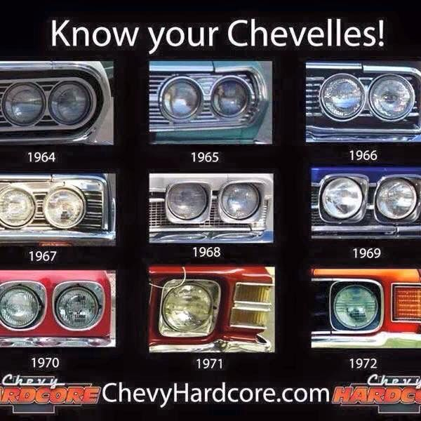 Pin On Chevelles