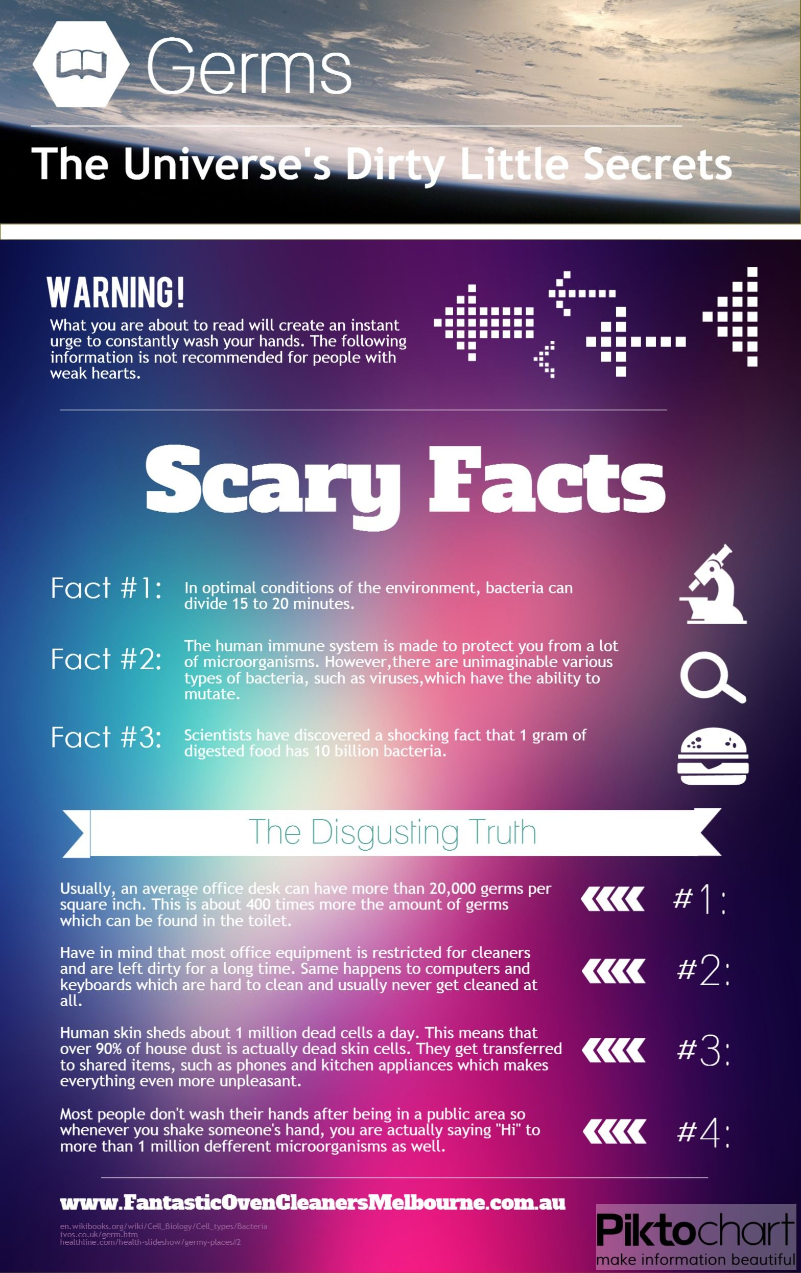 Few Scary Facts about Germs and Bacteria – Infographic ...