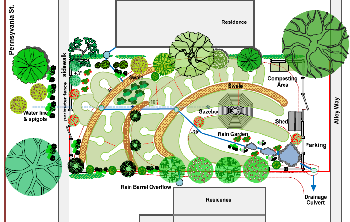 Community garden layout google search summer 2015 for Community garden designs