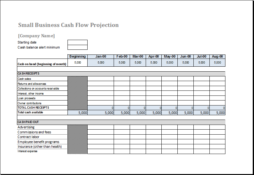 Cash Flow Forecast Template Download At HttpWwwXltemplatesOrg