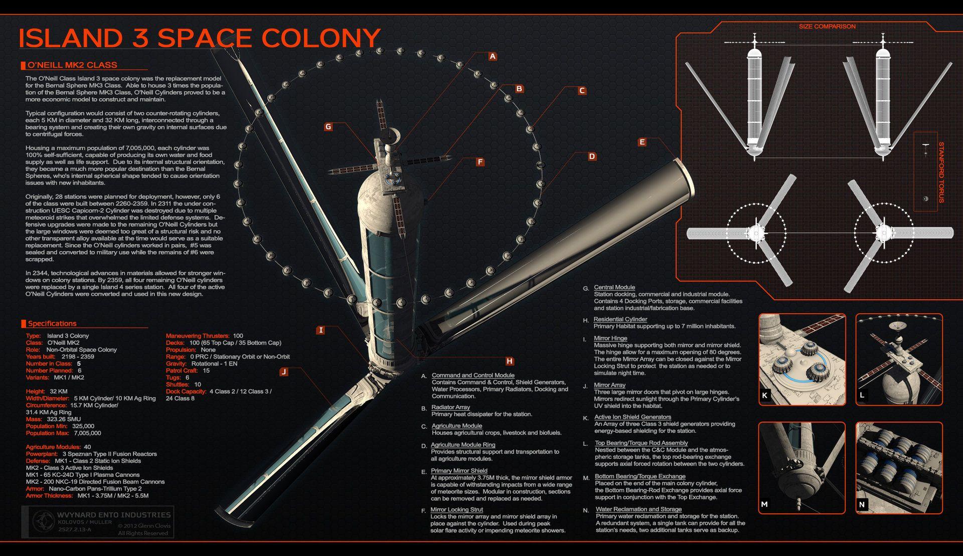 artstation specsheet o neill cylinder space colony mk 1 glenn clovis [ 1920 x 1109 Pixel ]