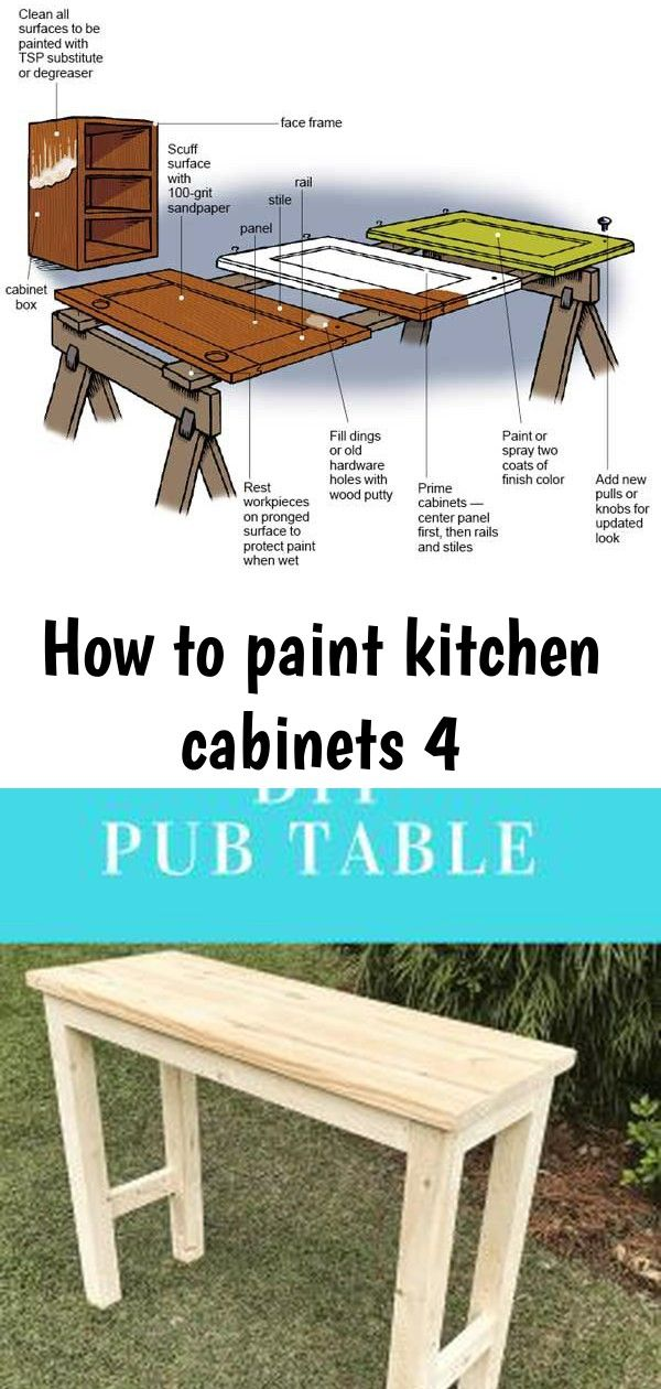 Mastering The Perfect Glassy Finish Is All In The Prep Work Before Starting You Must Properly Clean Painting Kitchen Cabinets Diy Table Wood Putty