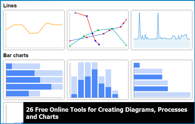 25 Free Online Tools For Creating Diagrams Processes And Charts