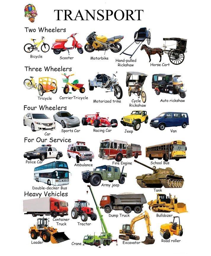Колесный транспорт поанглийски. english vocabulary