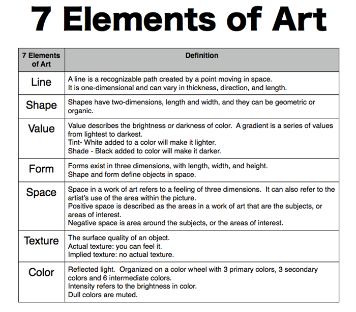 Elements Of Art And Examples : Elements of art design pinterest