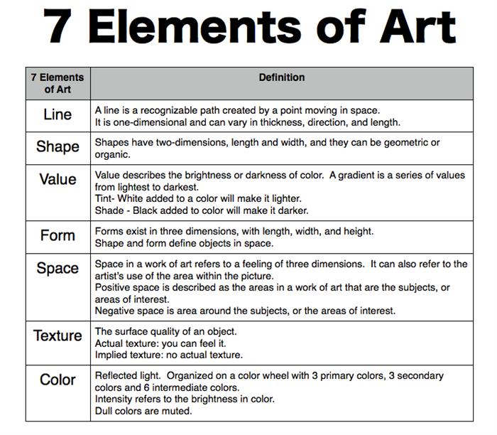 elements of art Elements of art, Line art lesson