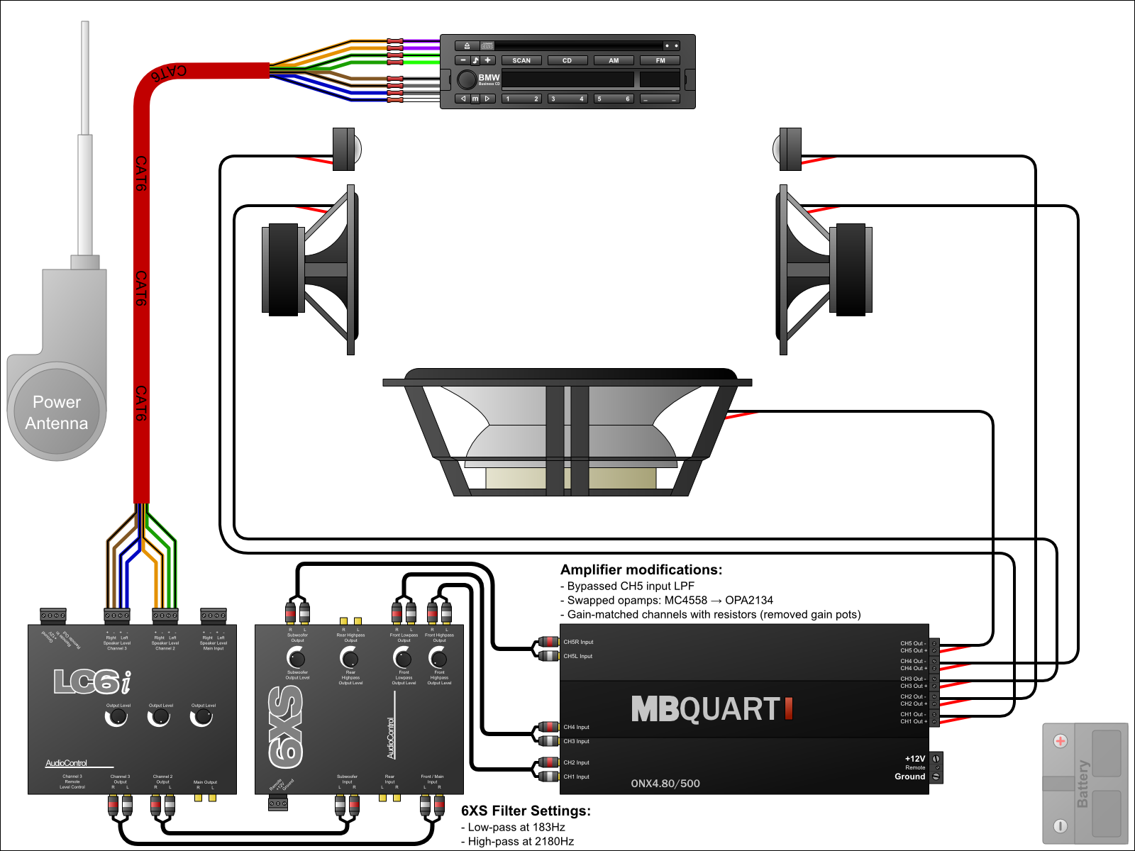 Car Audio Amp Wiring Diagrams Car stereo installation