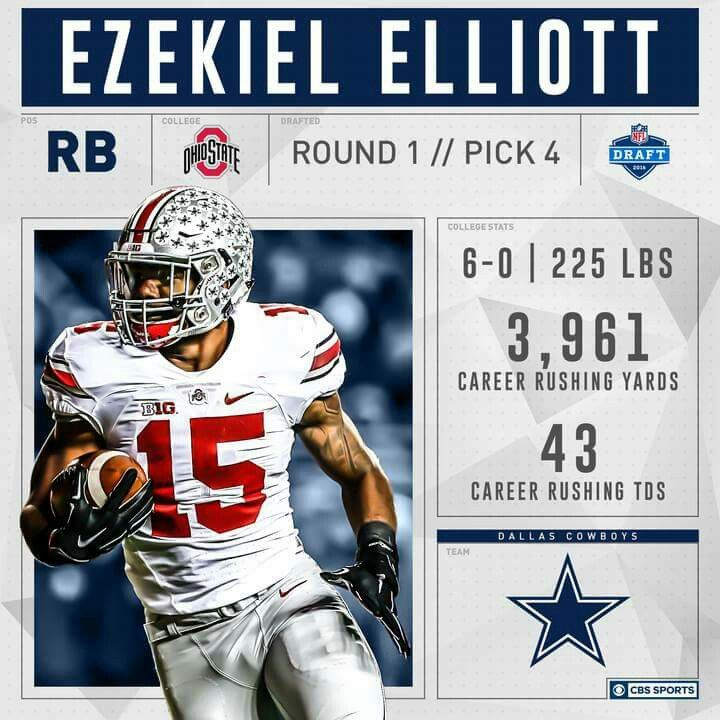 947cfedf8d1 Ezekiel Elliott - 2016 NFL Draft stats Football America, Ohio State  Football, Dallas Cowboys