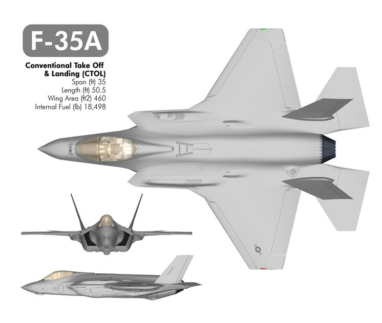 F-35A CTOL 3 View Picture Schematic | Military and Commercial ...
