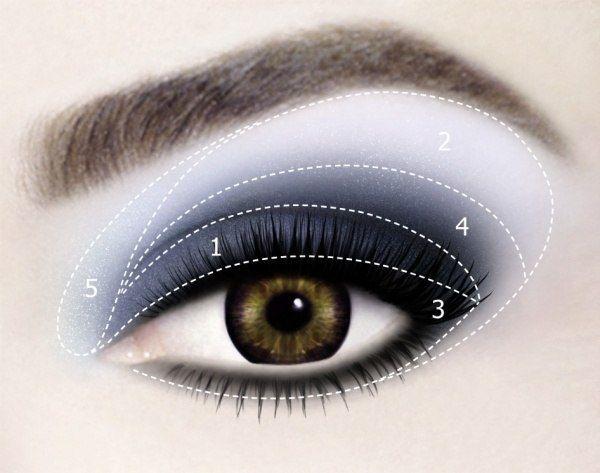Схема макияжа смоки айс