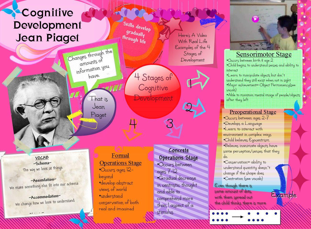 Piaget Developmental Stages Jean Piaget Cognitive Development Cognitive Development Activities Jean piagets stages of cognitive development chart