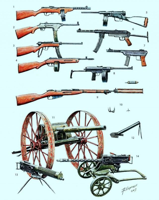 Weapons, Soviet partisans 1941 - 1944.