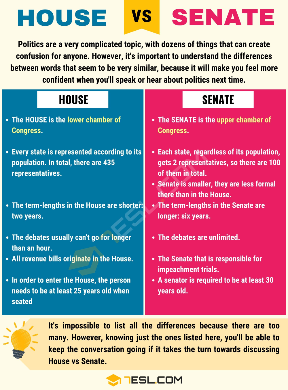 House Vs Senate Differences Between House And Senate In Manual Guide