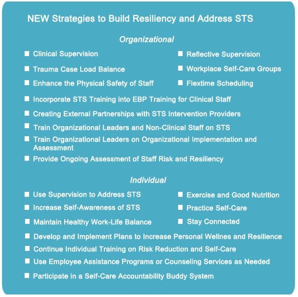Secondary Traumatic Stress For >> Strategies For Resilience Against Secondary Traumatic Stress