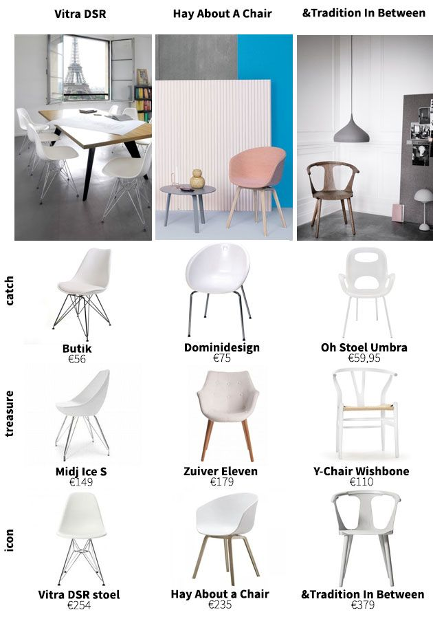 Catch, treasure, icon eetkamerstoelen - Myhomeshopping | viavtwonen ...