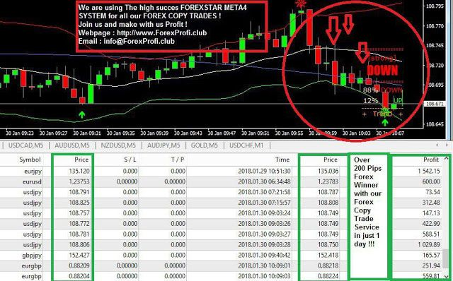 Pin By Gbi On Forex Trading