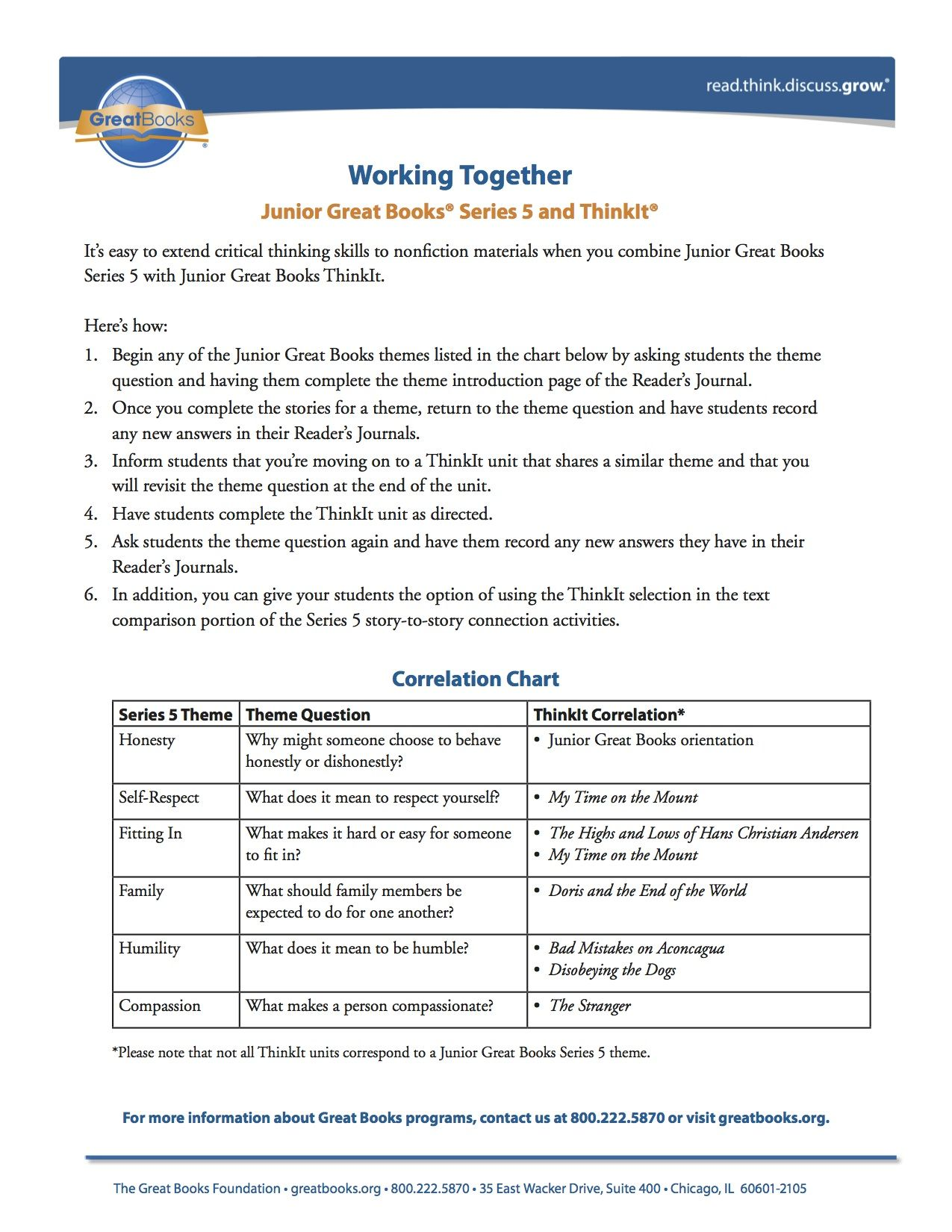 Connect Working With Themes Amp Critical Thinking By