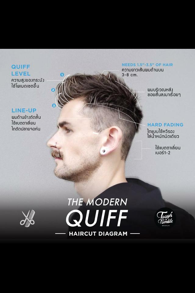 Mod Quiff Haircuts Mens Hair Styles Hair Hair Cuts