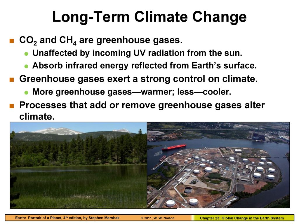 Climate Change 1 Ppt