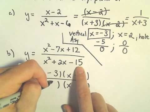▶ Vertical Asymptotes of Rational Functions: Quick Way to Find Them, Another Example 2 - YouTube