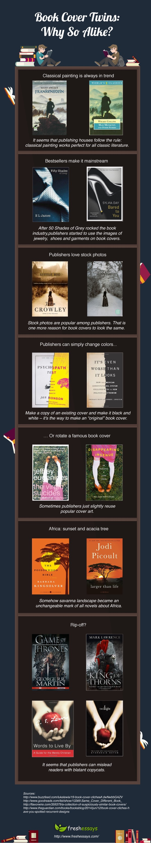 The new infographic shows side by sidethe book covers that are strikingly similar