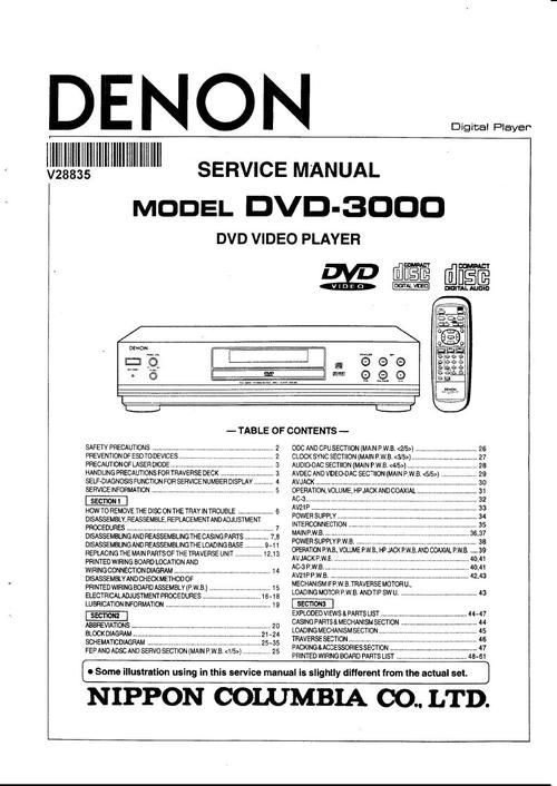 Denon DVD3000 , Service Manual Mac download, Manual, Pdf