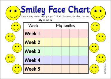 week reward charts sb sparklebox also atitudes  regras rh pinterest