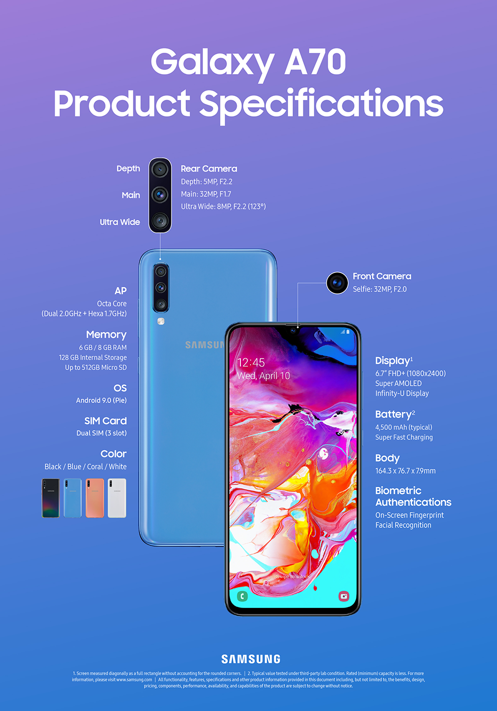 SAMSUNG M30 SPECIFICATION AND PRICE IN PAKISTAN - Samsung