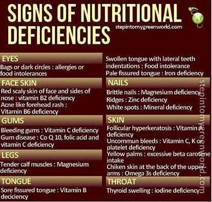 Deficiences