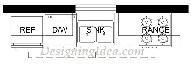 Single Line Kitchen Layout One Wall With No Island