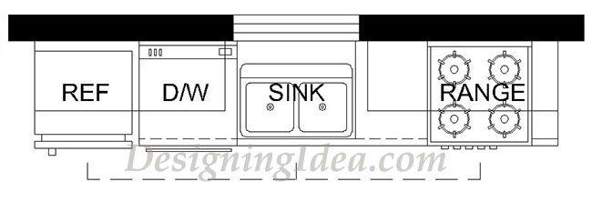 Kitchen Ideas No Island kitchen design ideas (ultimate planning guide) | kitchen designs