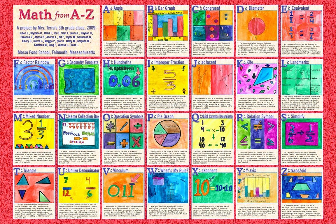 Math From A To Z Poster By School Children