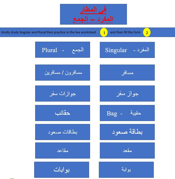 درس في المطار المفرد والجمع لغير الناطقين بها للصف الرابع مادة اللغة العربية Plurals Singular And Plural Worksheets