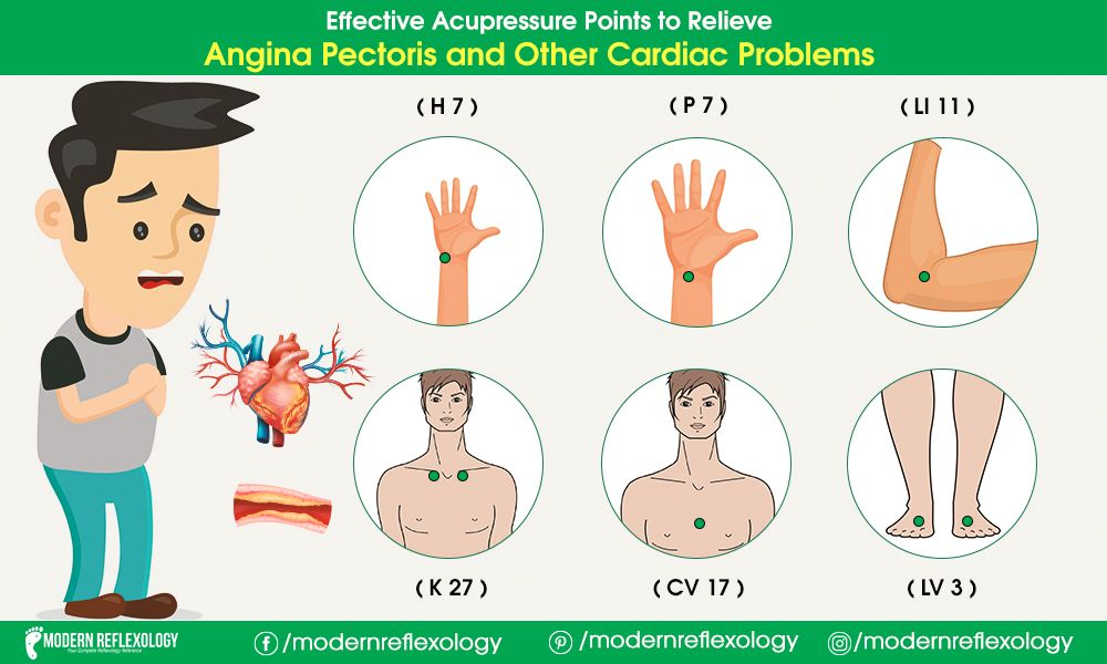 10 Healing Pressure Points to Treat Cardiovascular ...