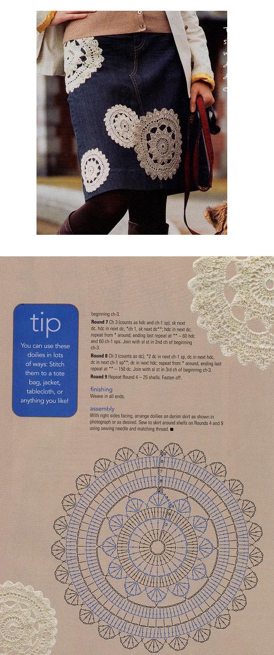 Patrones para Crochet: Apliques de Crochet para Prendas. Alfombra ...
