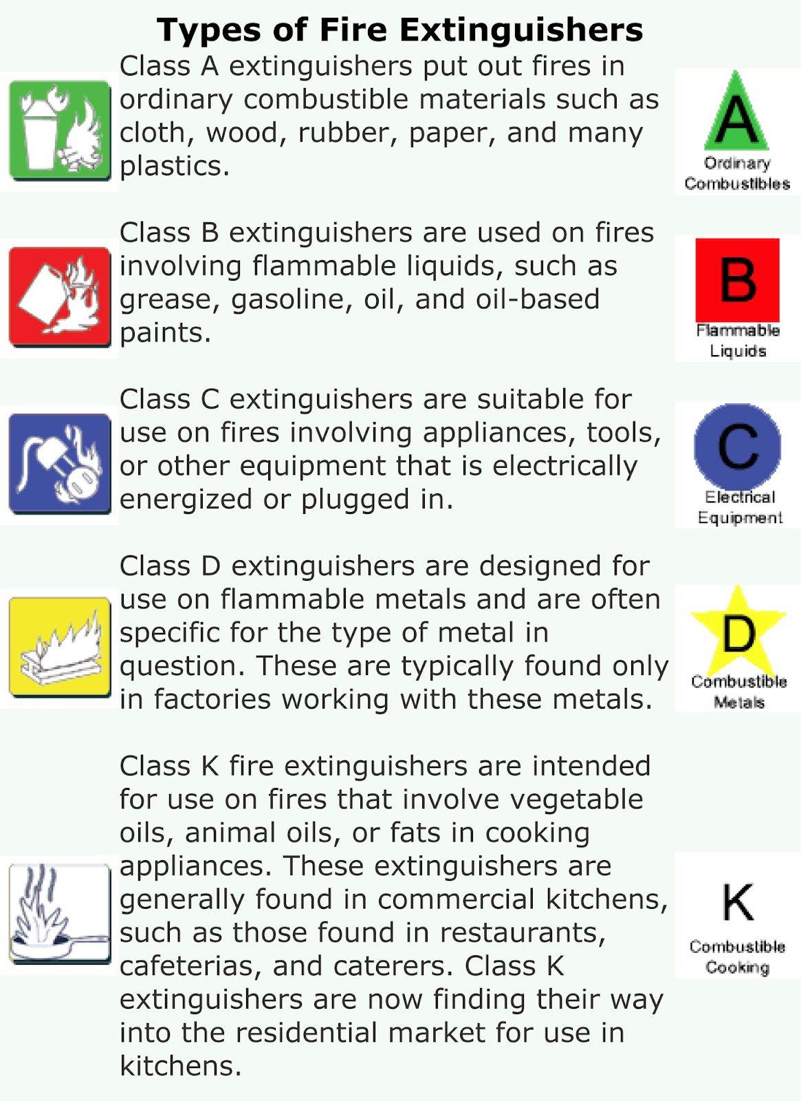 worksheet Fire Extinguisher Worksheet types of fire extinguishers pinterest extinguishers