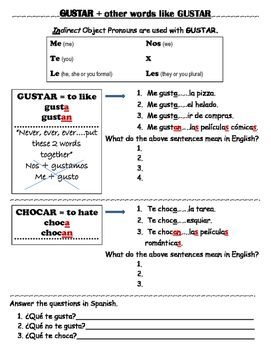 Spanish Gustar Introduction Guided Practice Vocabulary With