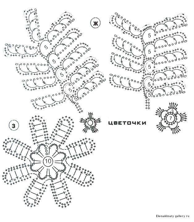 Encaje irlandés: Elements - 44 | crochet | Pinterest | Encaje ...