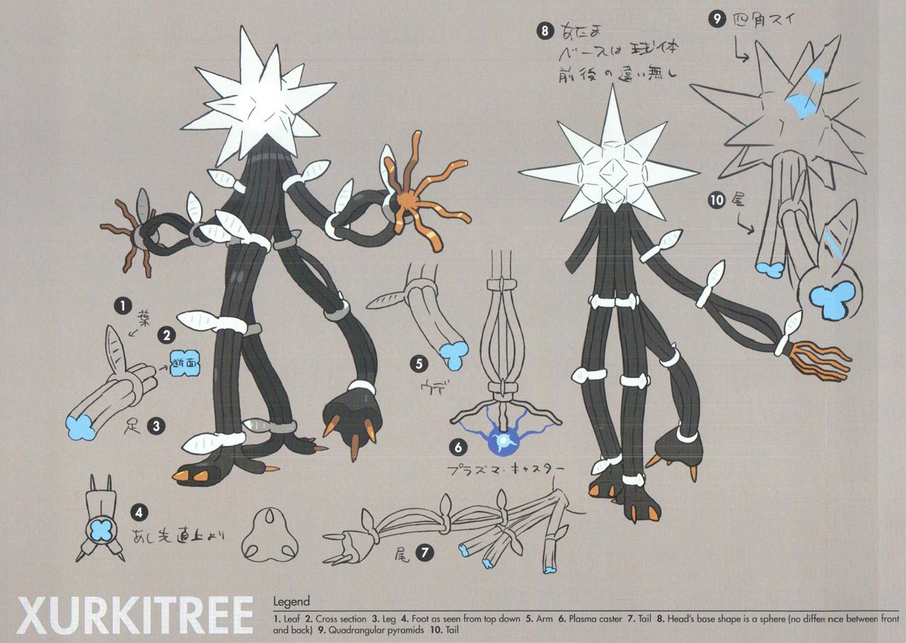 Ultra Beasts Concept Art For Pokemon Sun And Moon Pokemon Art Pokemon Concept Art