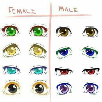 Anime Eyes Eye Drawing Anime Eyes Eye Drawing Tutorials