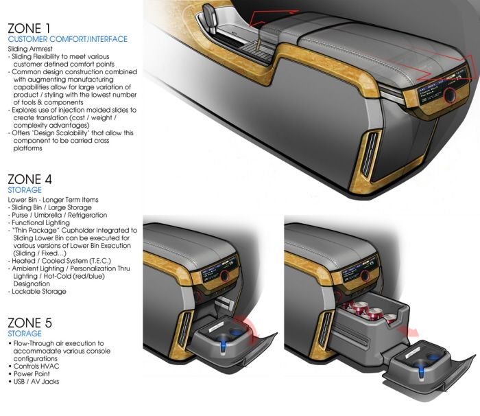 Automotive Interior By Mike Jou At Coroflot Com Auto Carros