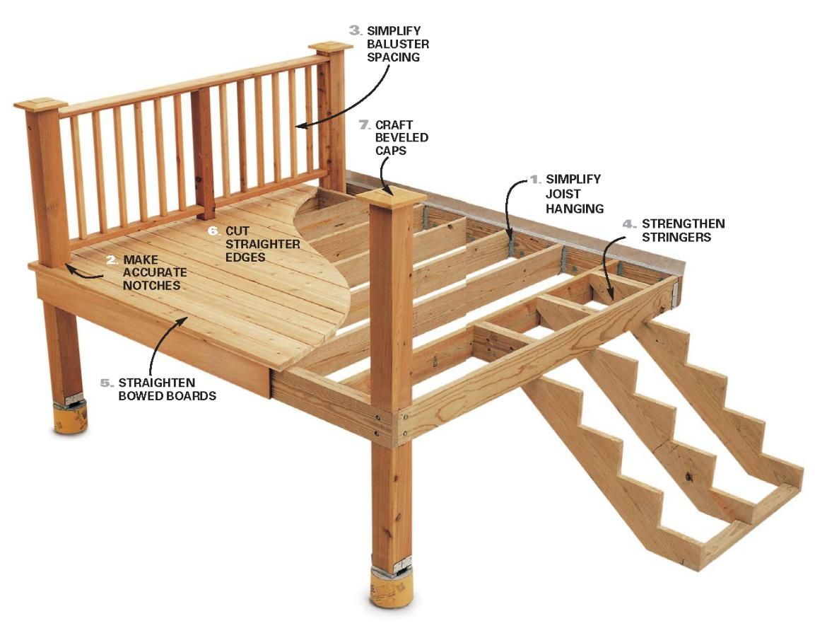 Small above ground deck plans good luck on selling your for Timber deck construction
