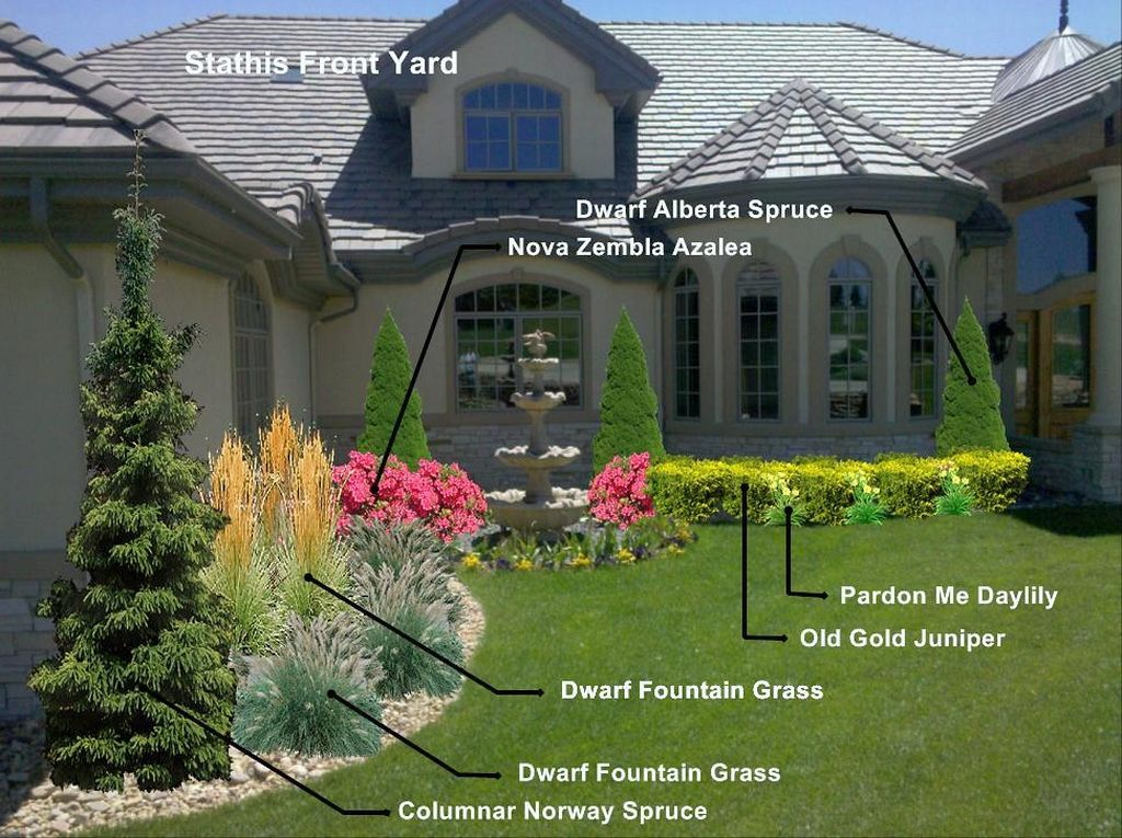 Landscaping Ideas For Front Yard Westminister Landscape Design Longs