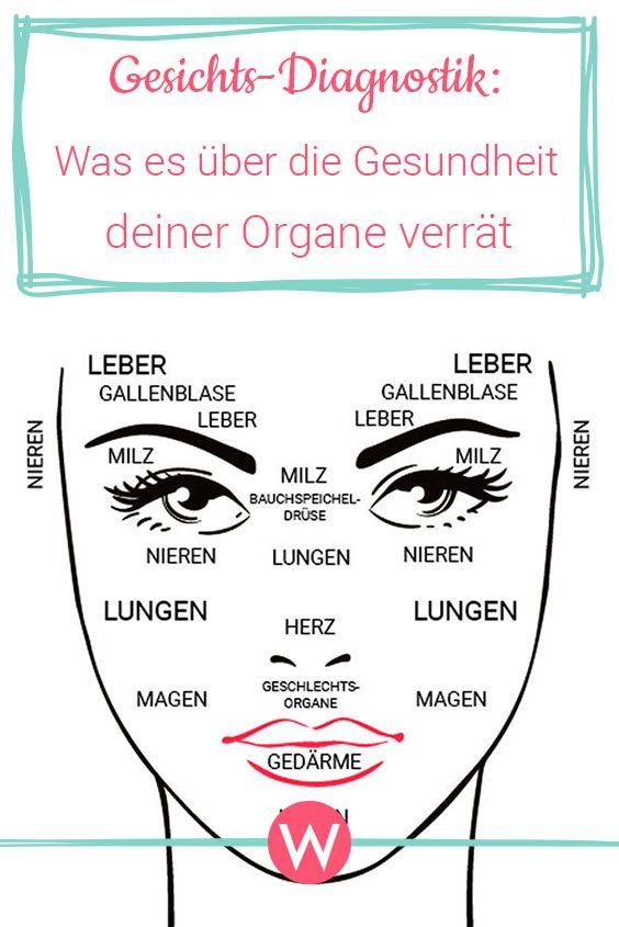 Abnehmen der Gallenblase im Gesicht