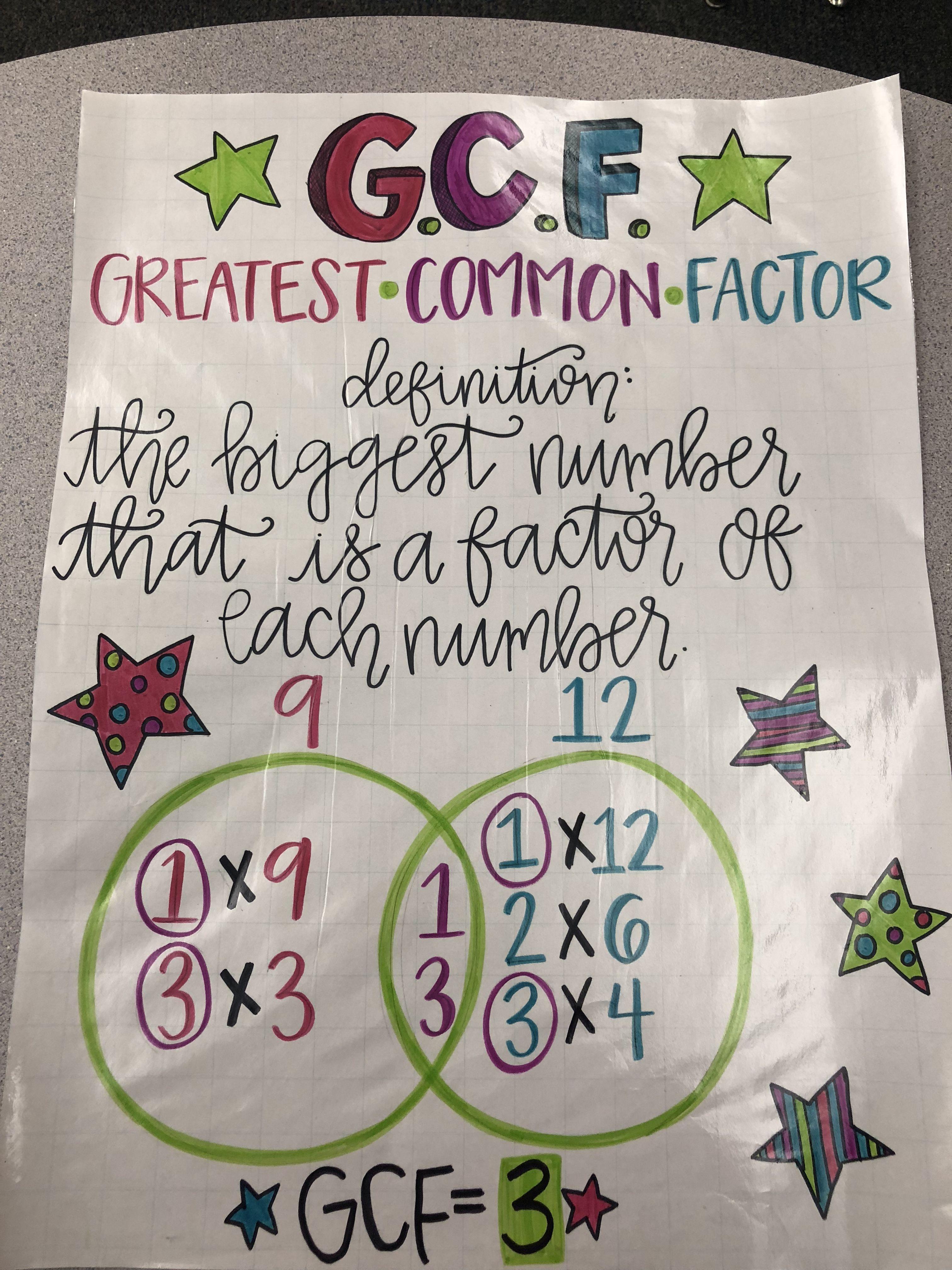 Gcf Anchor Chart Greatest Common Factor