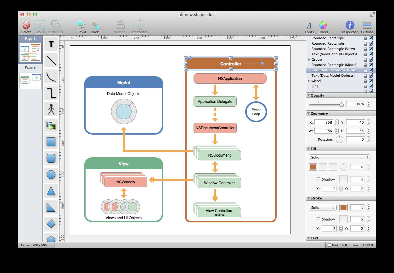 23 Complex Workflow Diagram Software Ideas Http Bookingritzcarlton Info 23 Complex Workflow Workflow Diagram Free Graphic Design Software Data Flow Diagram