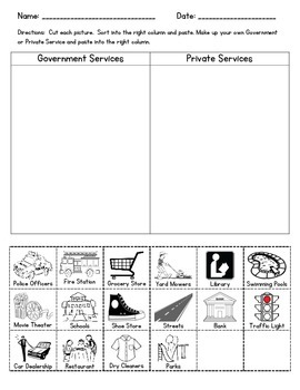 Three Levels Of Government Sort With Images 3rd Grade Social