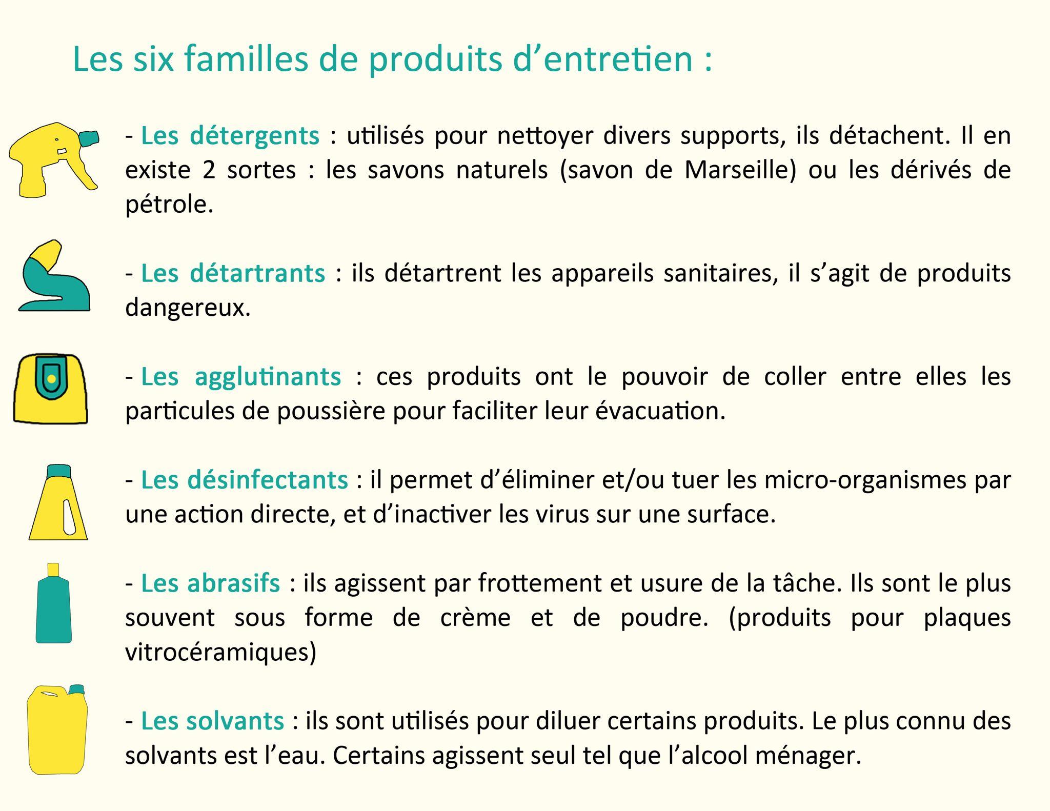 Les Six Familles De Produits D Entretien Produit Entretien Savon Naturel Produit Menager Maison
